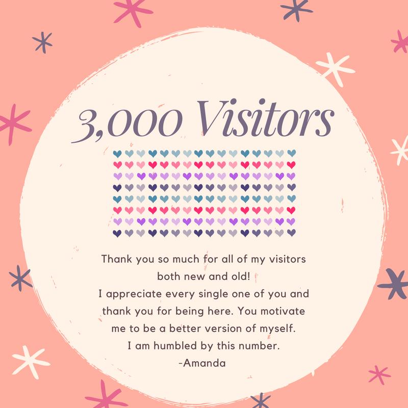 3,000 Visitors.png